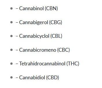 Compuesto químico del Thc